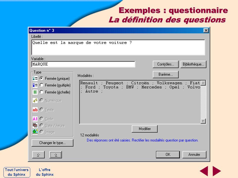 Exemples : questionnaire La définition des questions