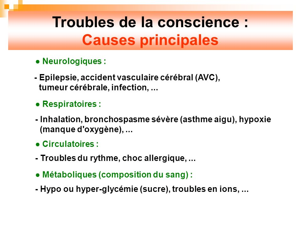 Troubles de la conscience :