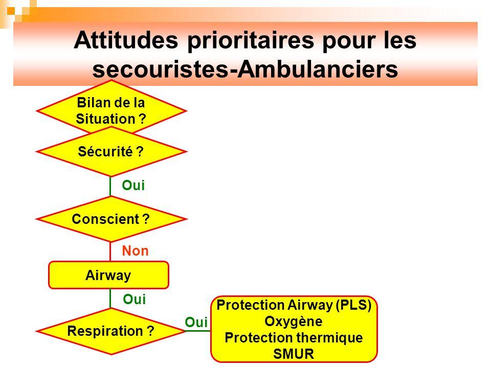 Attitudes prioritaires pour les secouristes-Ambulanciers