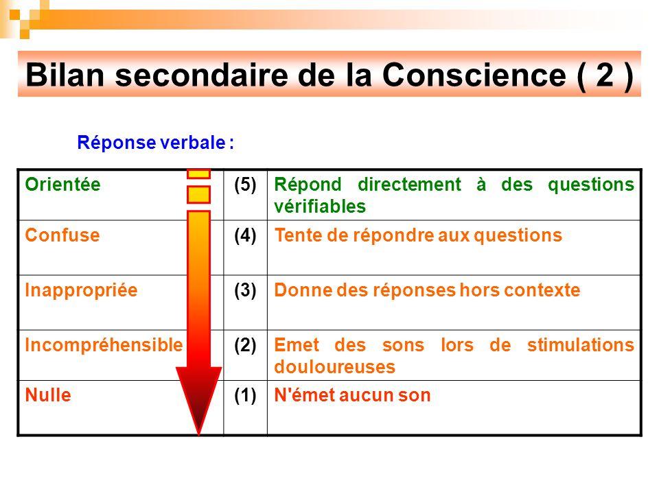 Bilan secondaire de la Conscience ( 2 )