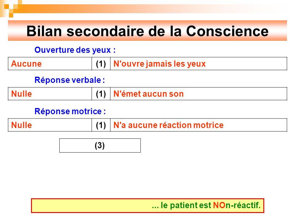 Bilan secondaire de la Conscience