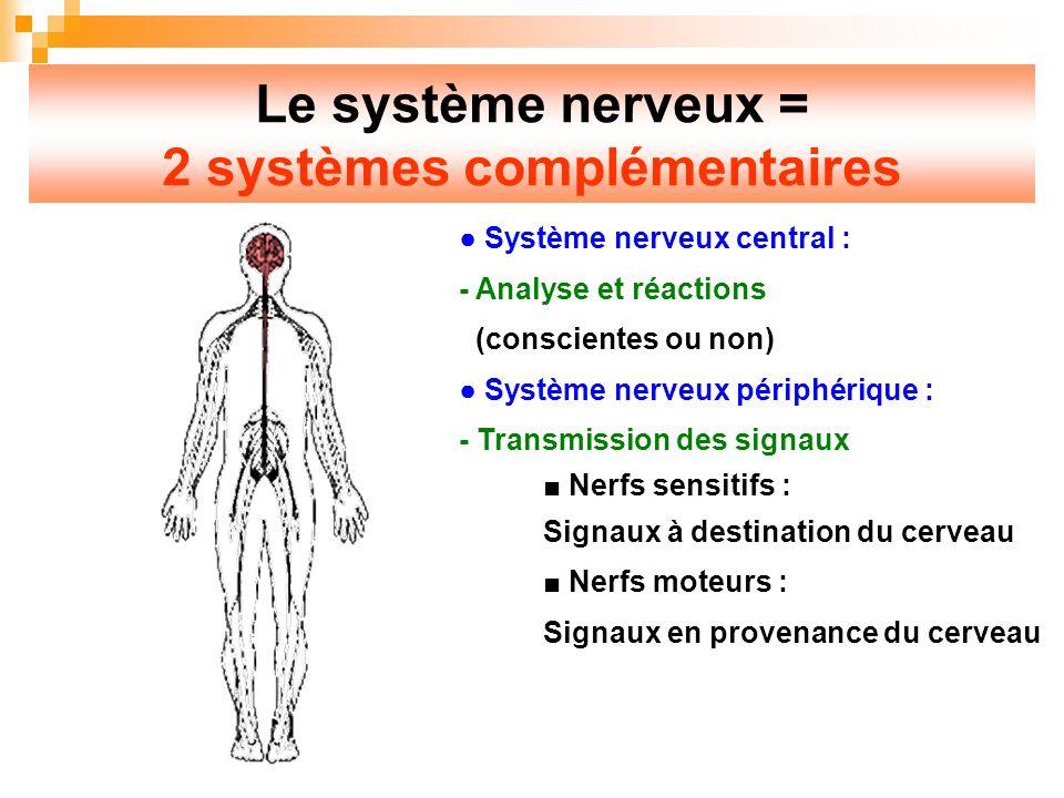 2 systèmes complémentaires