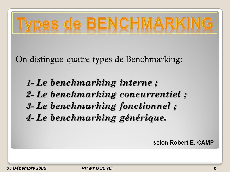 Types de BENCHMARKING