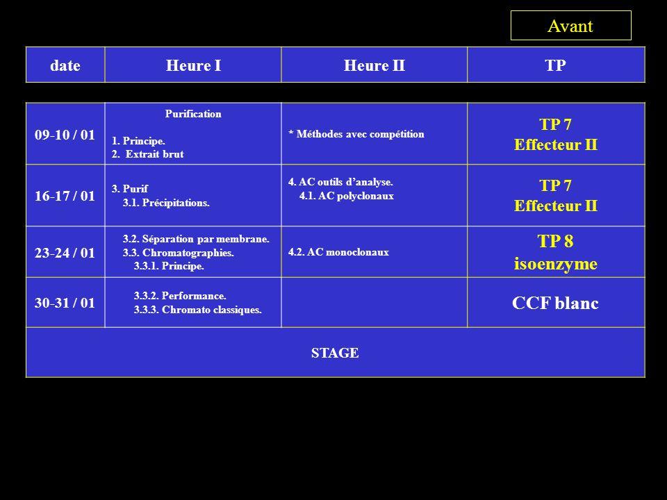 3 Avant TP 8 isoenzyme CCF blanc date Heure I Heure II TP TP 7