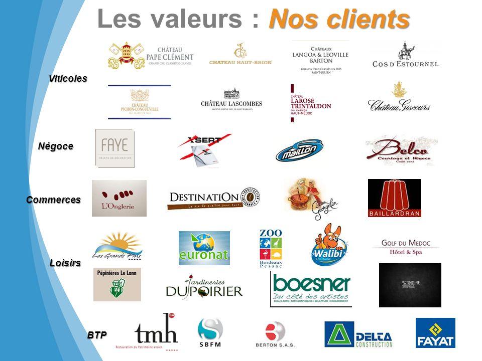 Les valeurs : Nos clients