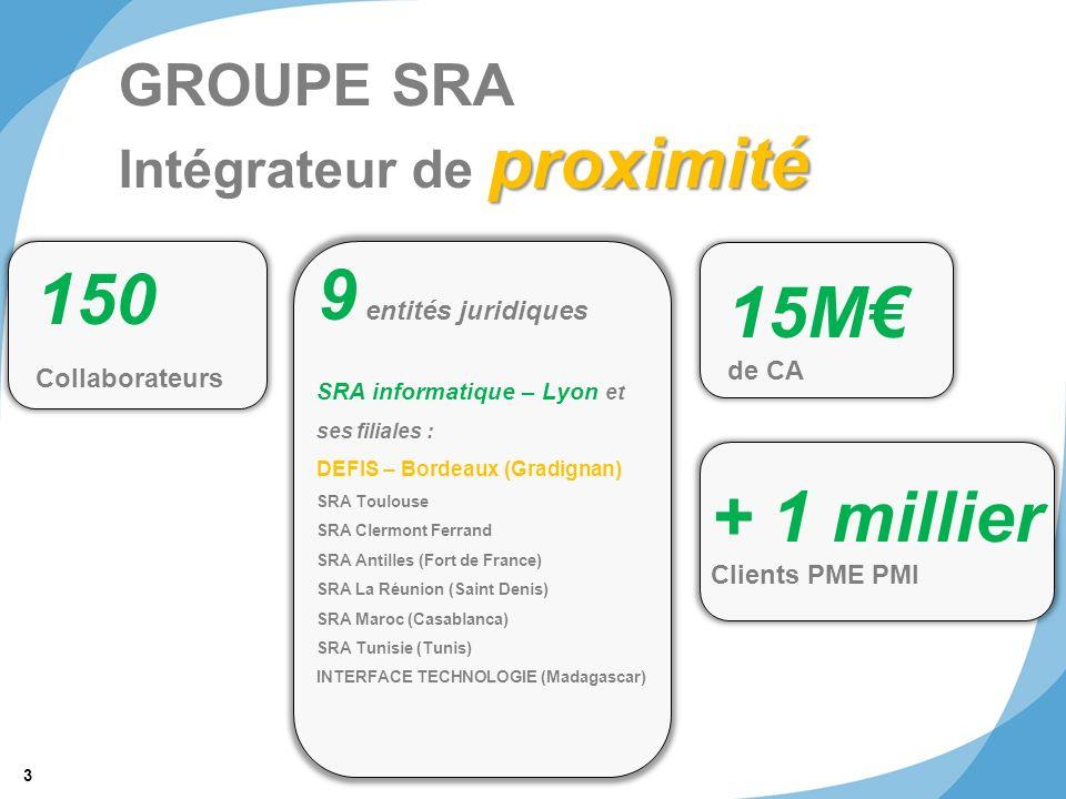 9 entités juridiques 150 15M€ + 1 millier GROUPE SRA