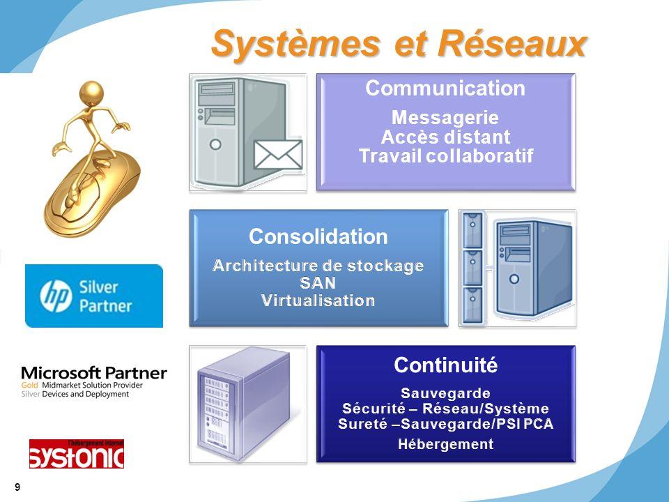 Systèmes et Réseaux Communication Consolidation Continuité