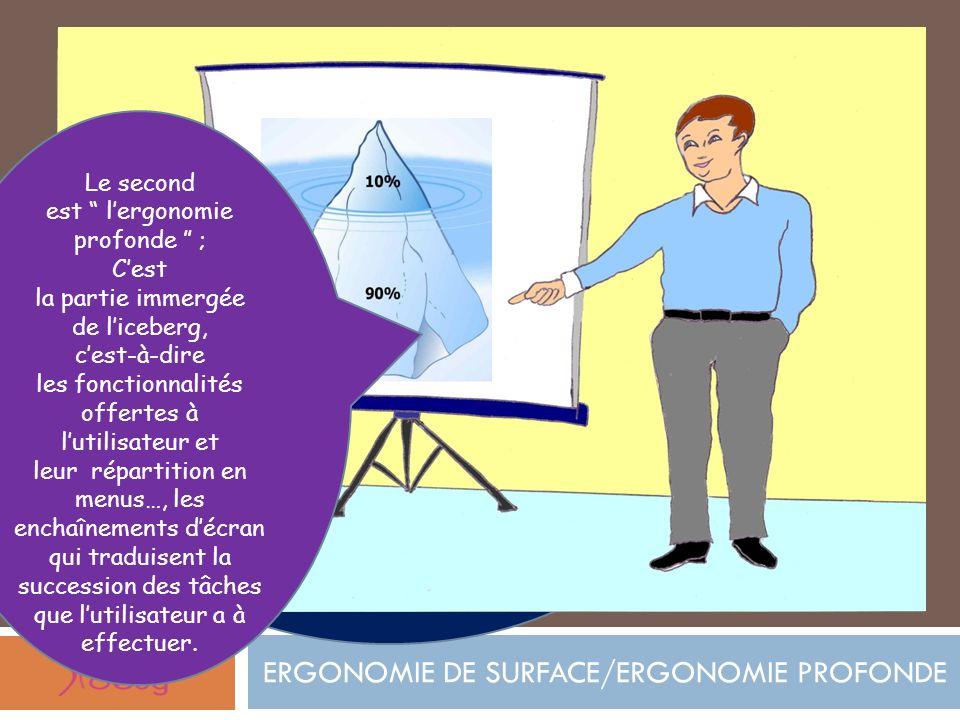 ERGONOMIE DE SURFACE/ERGONOMIE PROFONDE