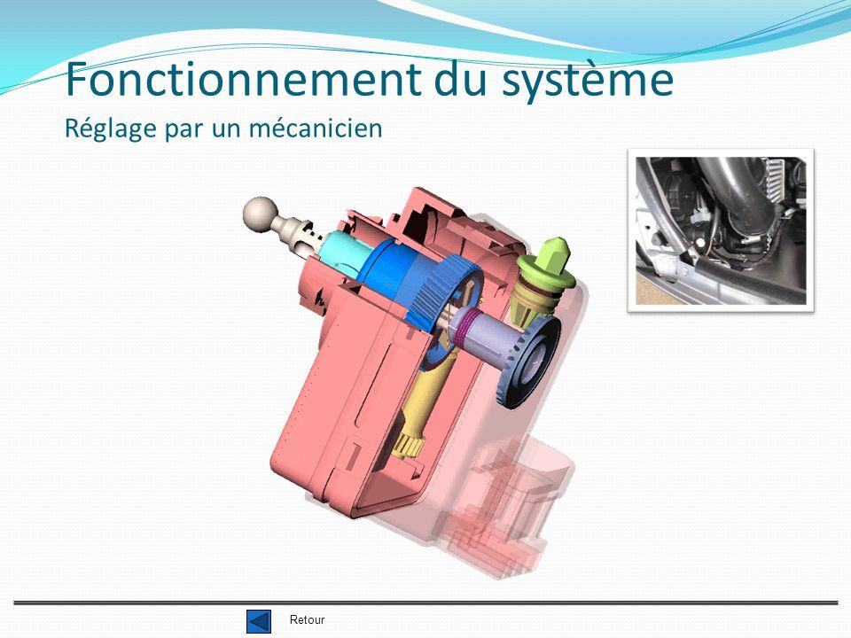 Fonctionnement du système Réglage par un mécanicien