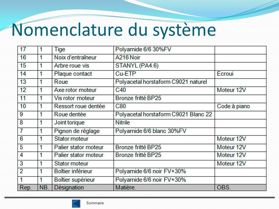 Nomenclature du système
