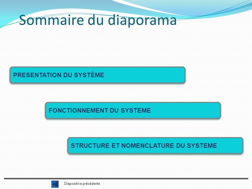 Sommaire du diaporama PRESENTATION DU SYSTÈME