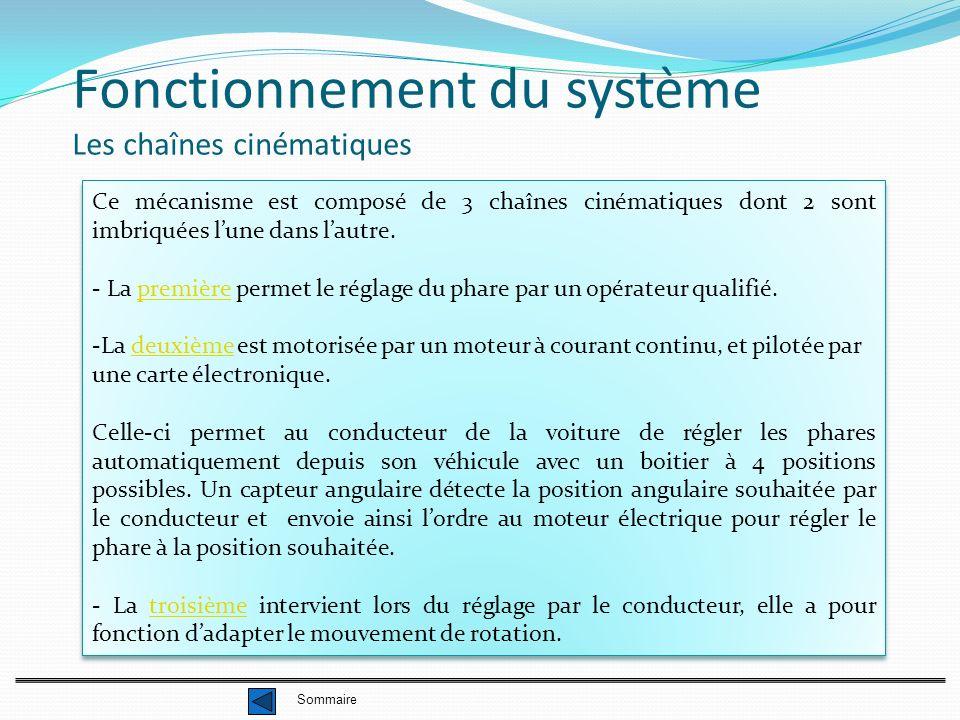 Fonctionnement du système Les chaînes cinématiques