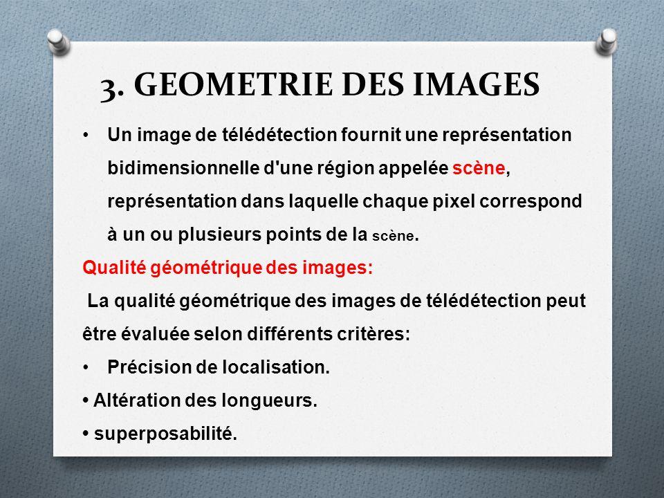 3. GEOMETRIE DES IMAGES