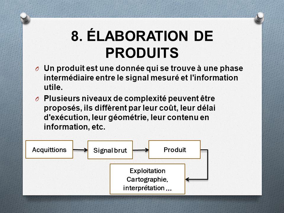 8. ÉLABORATION DE PRODUITS