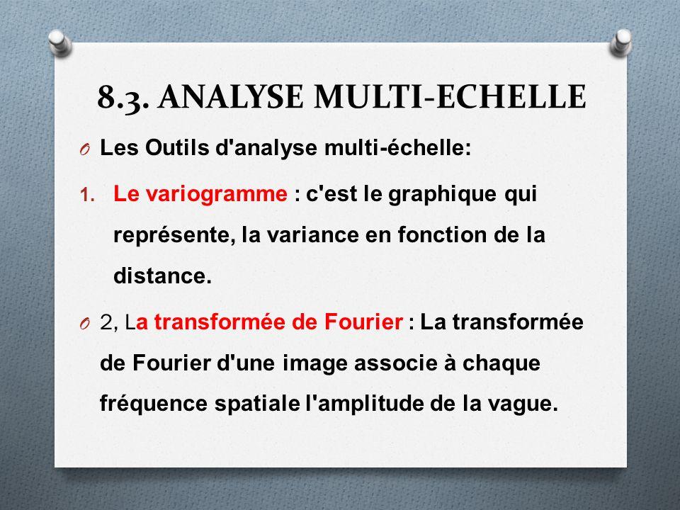 8.3. ANALYSE MULTI-ECHELLE