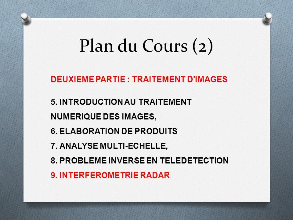 Plan du Cours (2) DEUXIEME PARTIE : TRAITEMENT D IMAGES