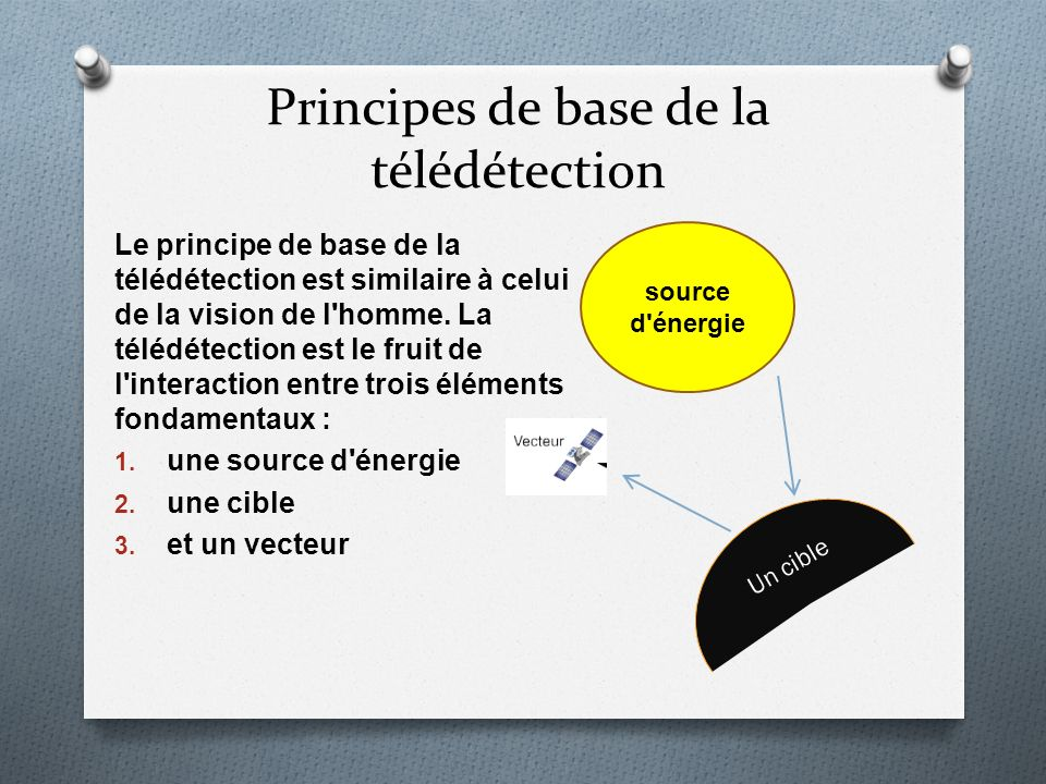 Principes de base de la télédétection