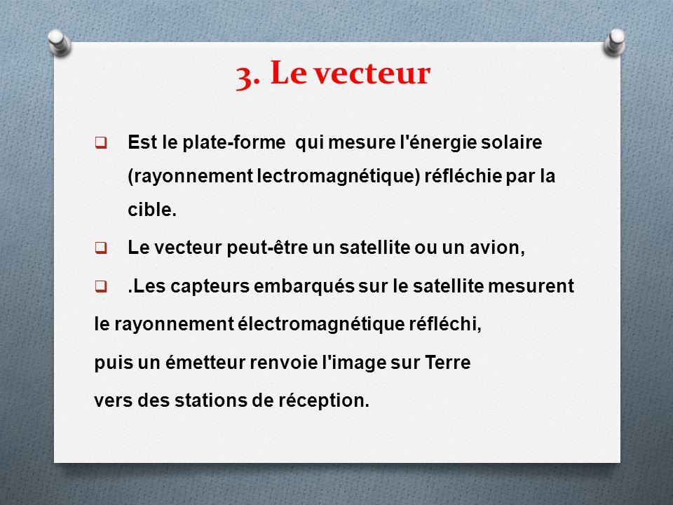 3. Le vecteur Est le plate-forme qui mesure l énergie solaire (rayonnement lectromagnétique) réfléchie par la cible.