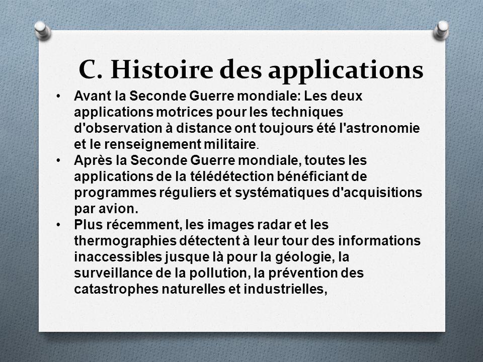 C. Histoire des applications