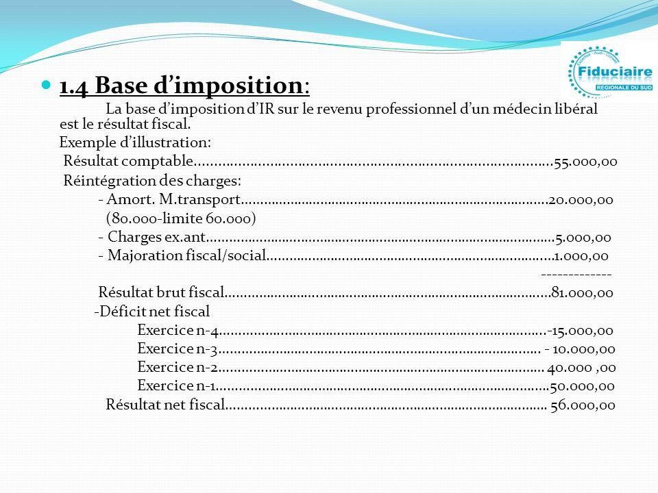 1.4 Base d'imposition: La base d'imposition d'IR sur le revenu professionnel d'un médecin libéral est le résultat fiscal.