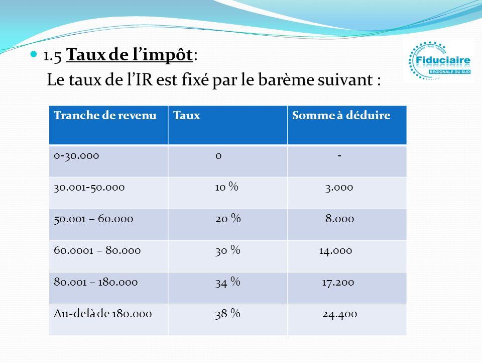 Le taux de l'IR est fixé par le barème suivant :