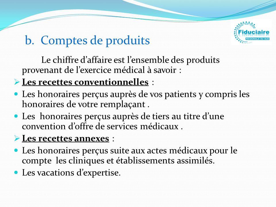b. Comptes de produits Le chiffre d'affaire est l'ensemble des produits provenant de l'exercice médical à savoir :