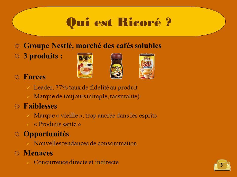 Qui est Ricoré Groupe Nestlé, marché des cafés solubles 3 produits :