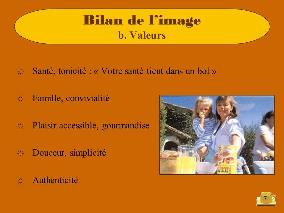 Bilan de l'image b. Valeurs