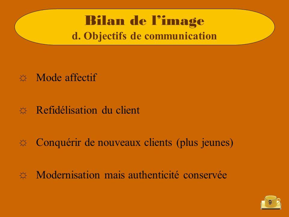 Bilan de l'image d. Objectifs de communication