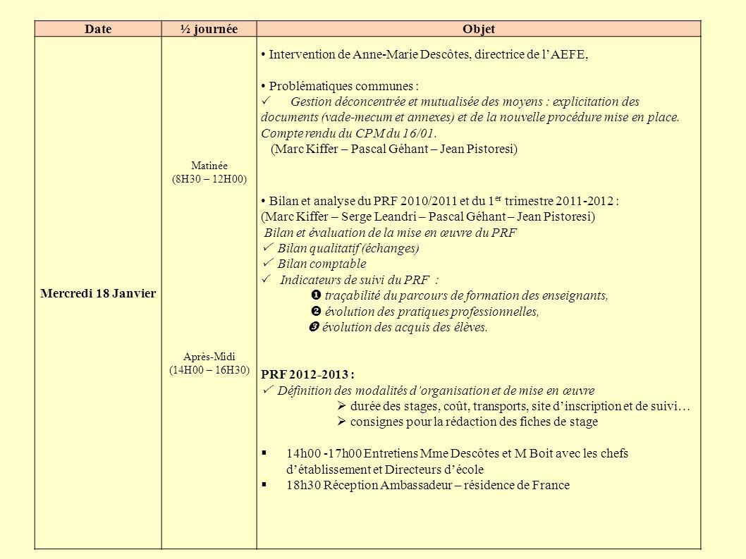 Zone de formation continue Afrique Centrale au 01/09/2008
