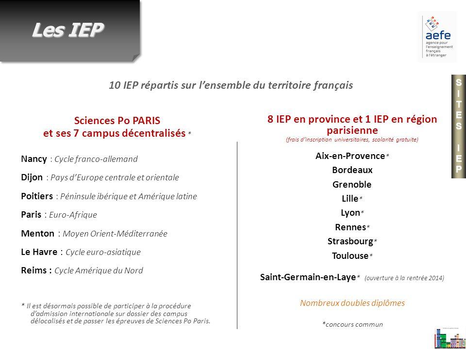 10 IEP répartis sur l'ensemble du territoire français