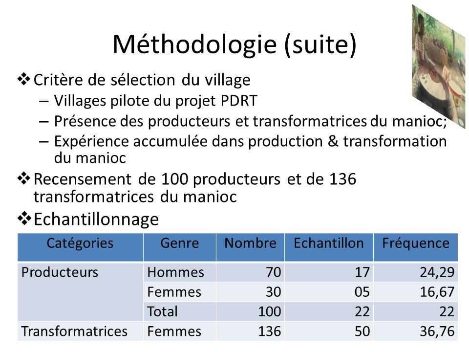 Méthodologie (suite) Echantillonnage Critère de sélection du village