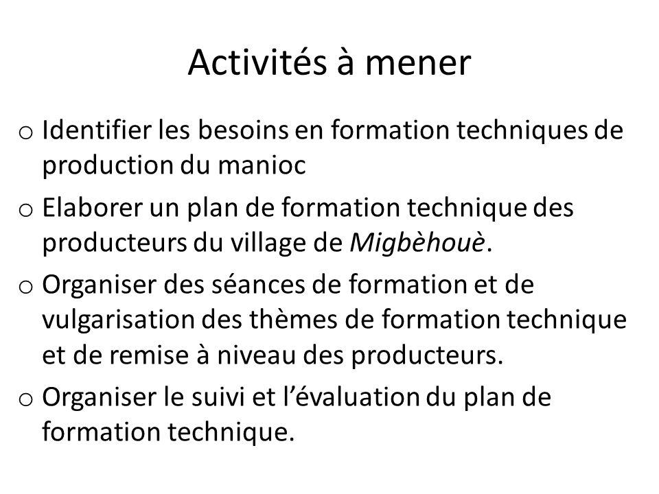 Activités à mener Identifier les besoins en formation techniques de production du manioc.