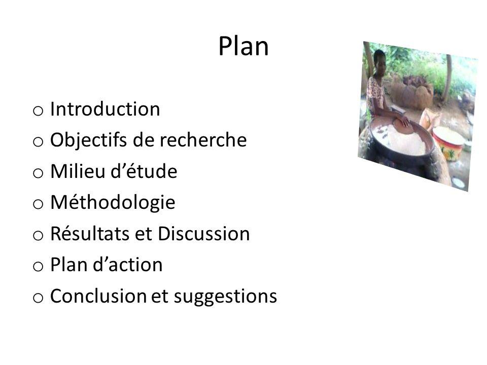 Plan Introduction Objectifs de recherche Milieu d'étude Méthodologie