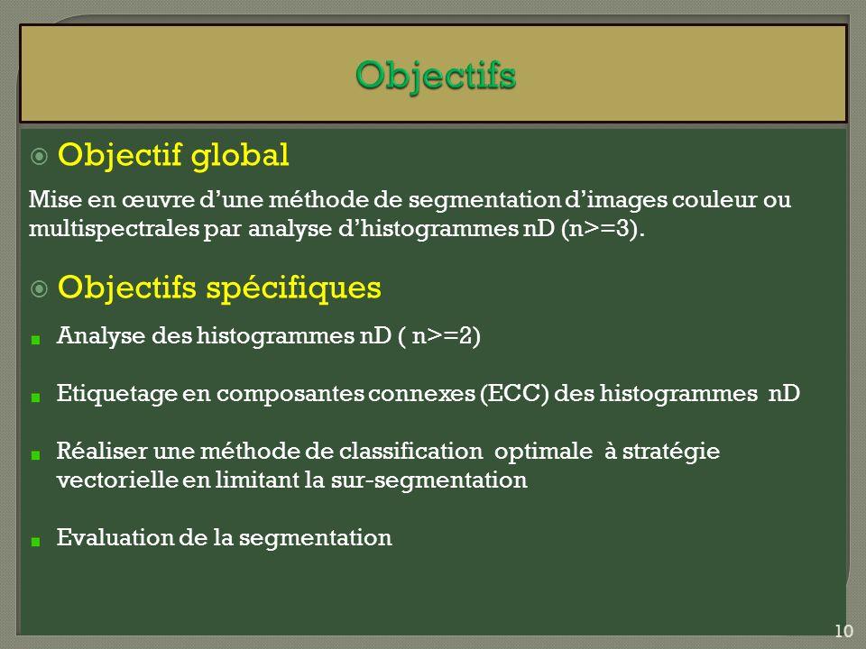 Objectifs Objectif global Objectifs spécifiques