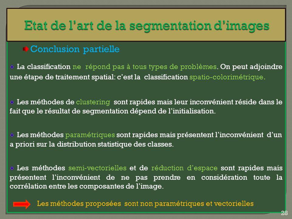 Etat de l'art de la segmentation d'images