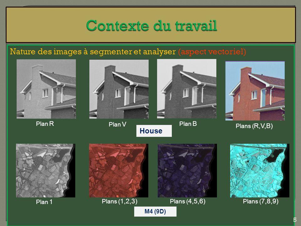 Contexte du travail Nature des images à segmenter et analyser (aspect vectoriel) Plan R. Plan V. Plan B.