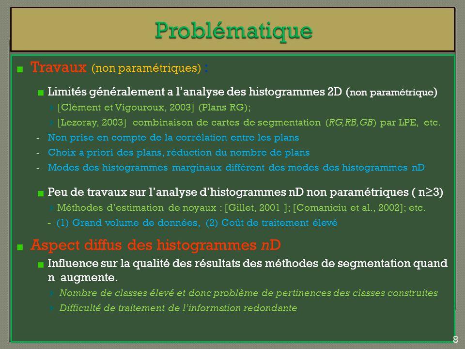 Problématique Travaux (non paramétriques) :