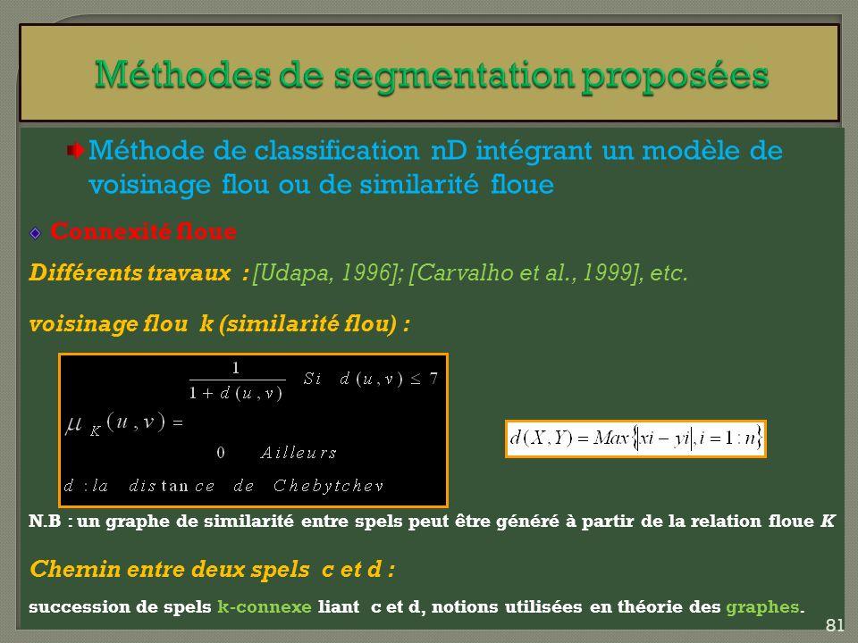 Méthodes de segmentation proposées