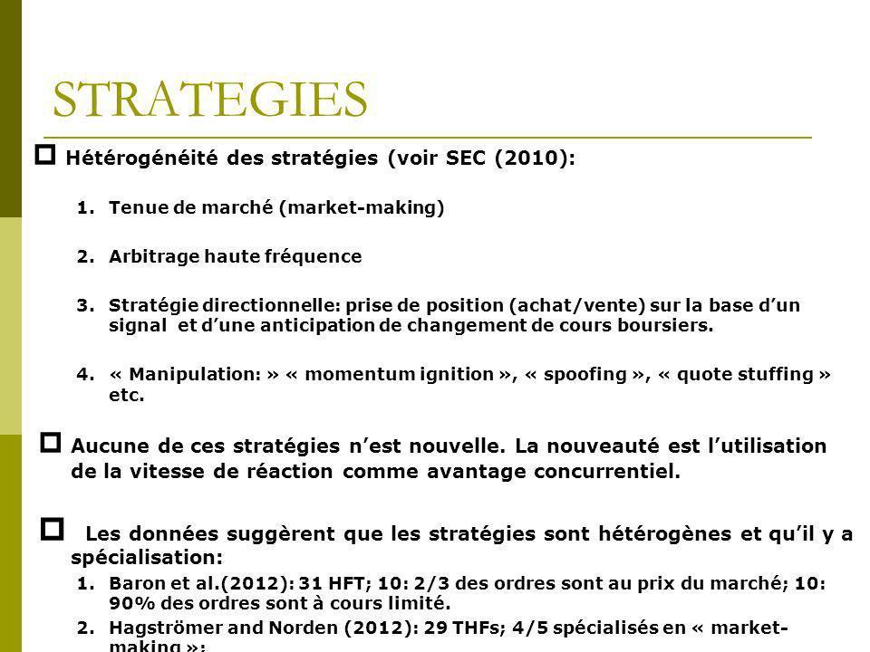 STRATEGIES Hétérogénéité des stratégies (voir SEC (2010): Tenue de marché (market-making) Arbitrage haute fréquence.
