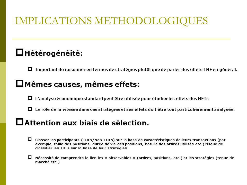 IMPLICATIONS METHODOLOGIQUES
