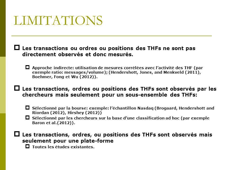 LIMITATIONS Les transactions ou ordres ou positions des THFs ne sont pas directement observés et donc mesurés.