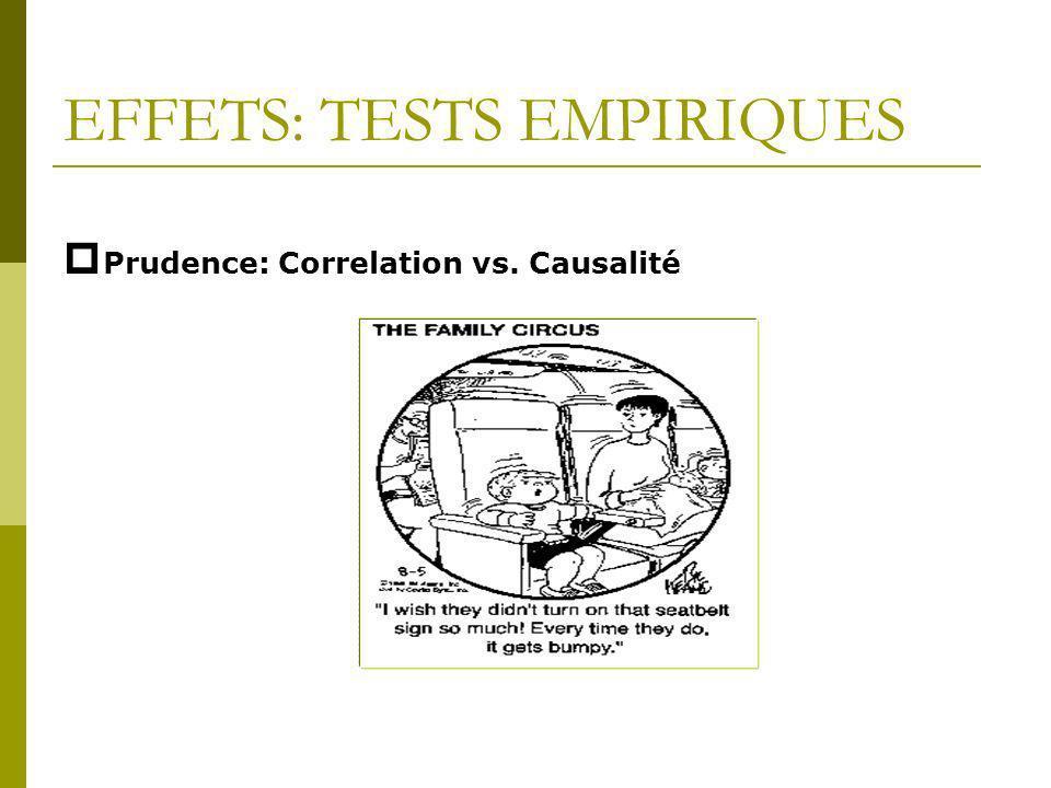 EFFETS: TESTS EMPIRIQUES