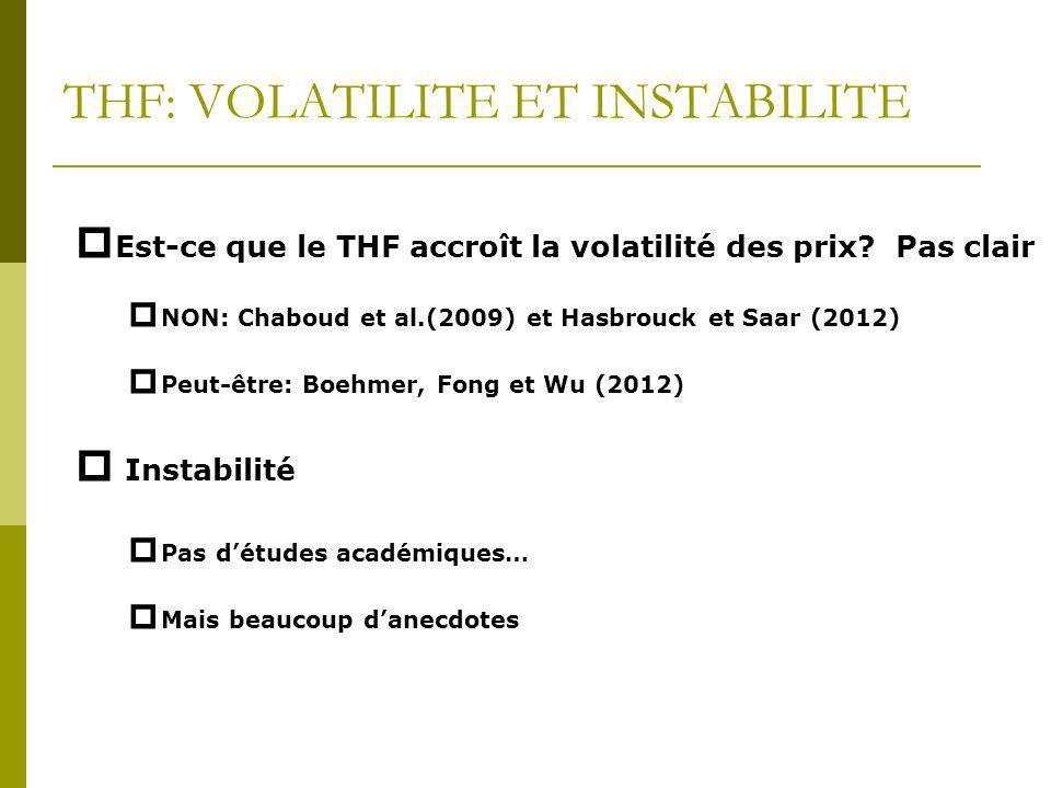 THF: VOLATILITE ET INSTABILITE