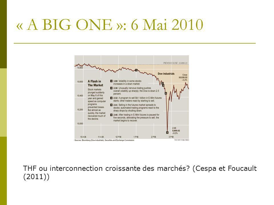 « A BIG ONE »: 6 Mai 2010 THF ou interconnection croissante des marchés (Cespa et Foucault (2011))