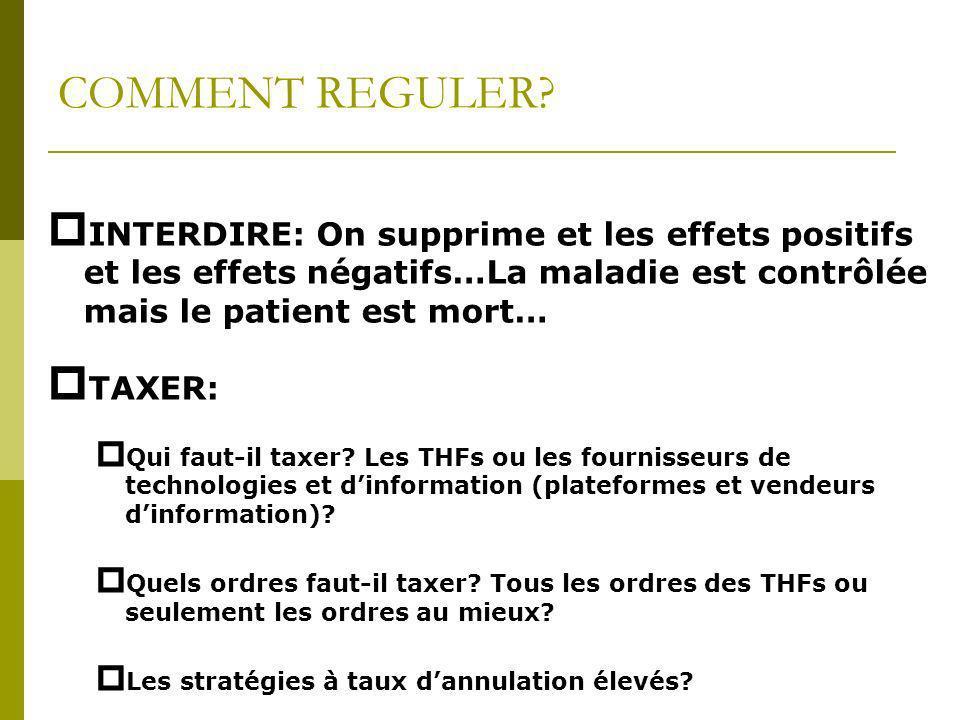 COMMENT REGULER INTERDIRE: On supprime et les effets positifs et les effets négatifs…La maladie est contrôlée mais le patient est mort…