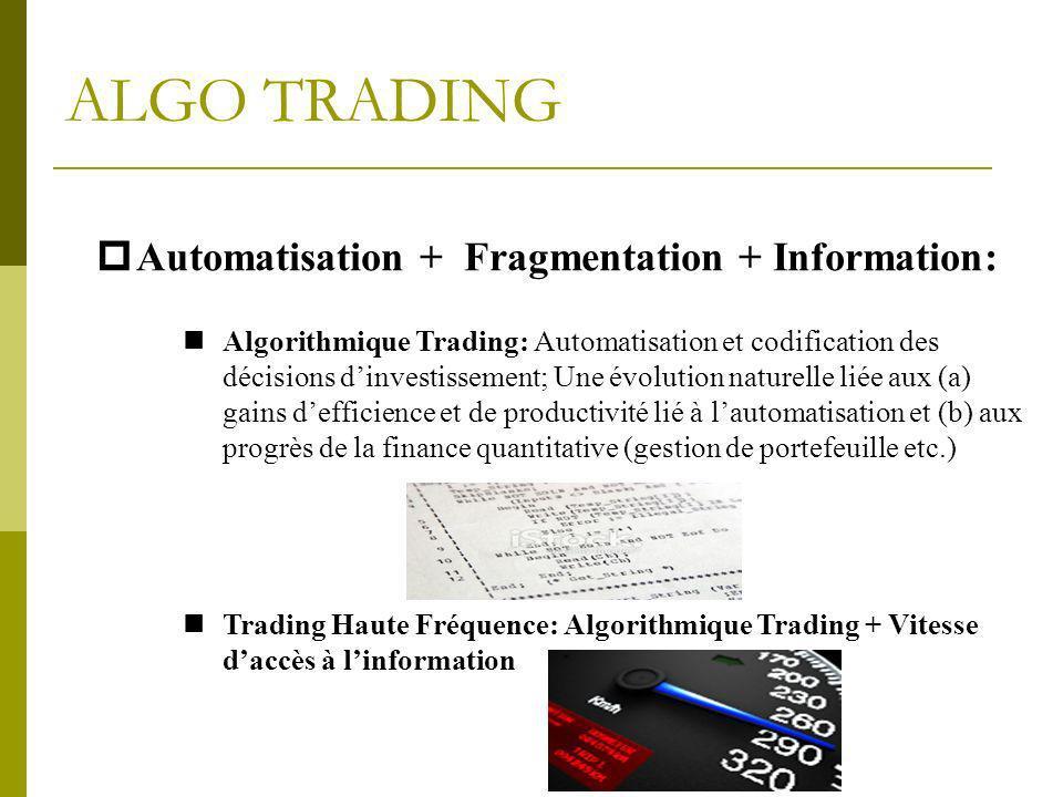 ALGO TRADING Automatisation + Fragmentation + Information: