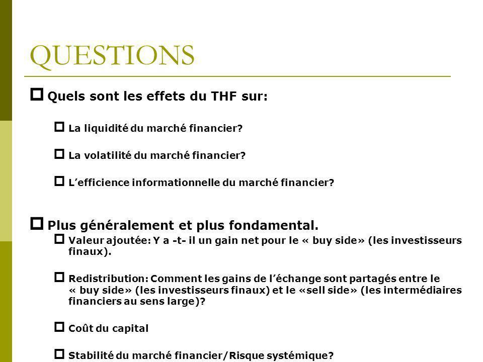 QUESTIONS Quels sont les effets du THF sur: