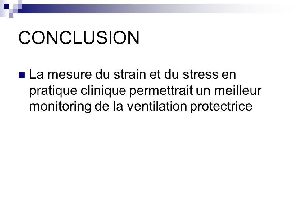 CONCLUSION La mesure du strain et du stress en pratique clinique permettrait un meilleur monitoring de la ventilation protectrice.