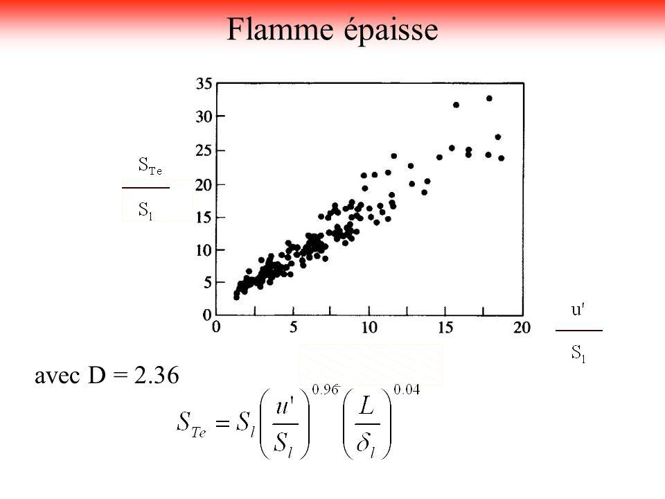 Flamme épaisse avec D = 2.36